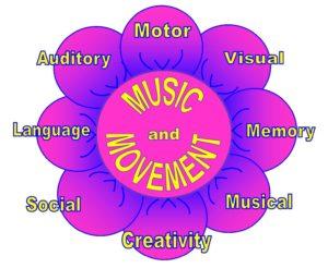 musicandmovement